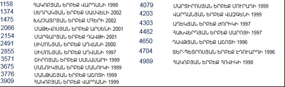 Information war during the second Karabakh