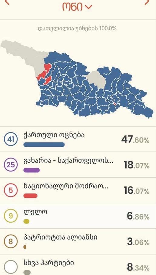 არჩევნების შედეგები 2021 - ონი