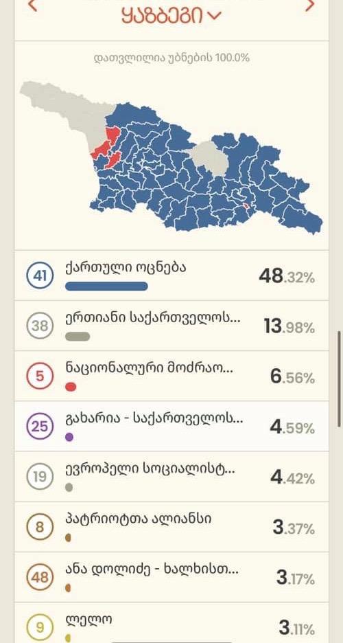 არჩევნების შედეგები 2021 - ყაზბეგი